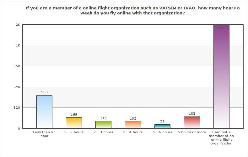 Chart(9).jpg