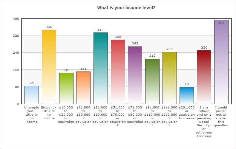 Chart(4).jpg