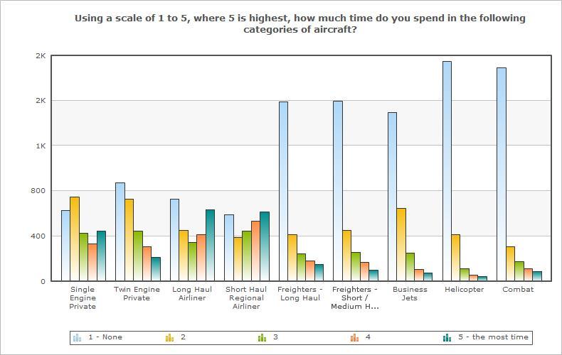 Chart(14).jpg