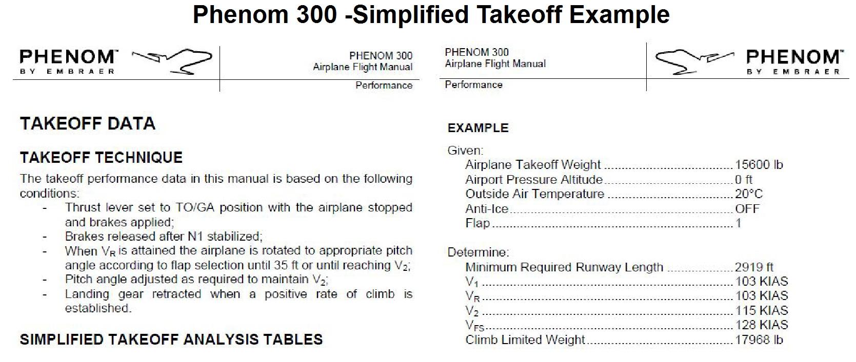 98 Takeoff example.jpg