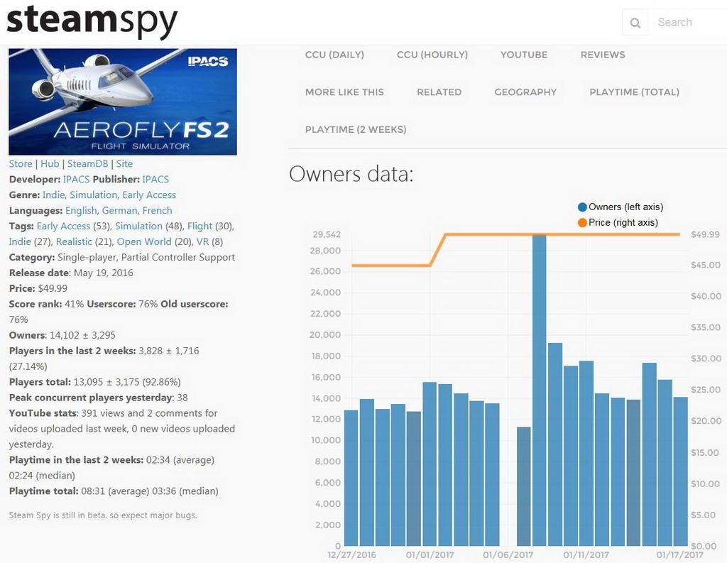 Steamspy 1-17-17_1024.JPG