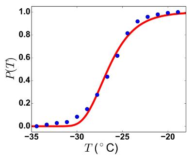 icing_graph.PNG.8aa33b8851c9ef94d11b5dee9df0b545.PNG