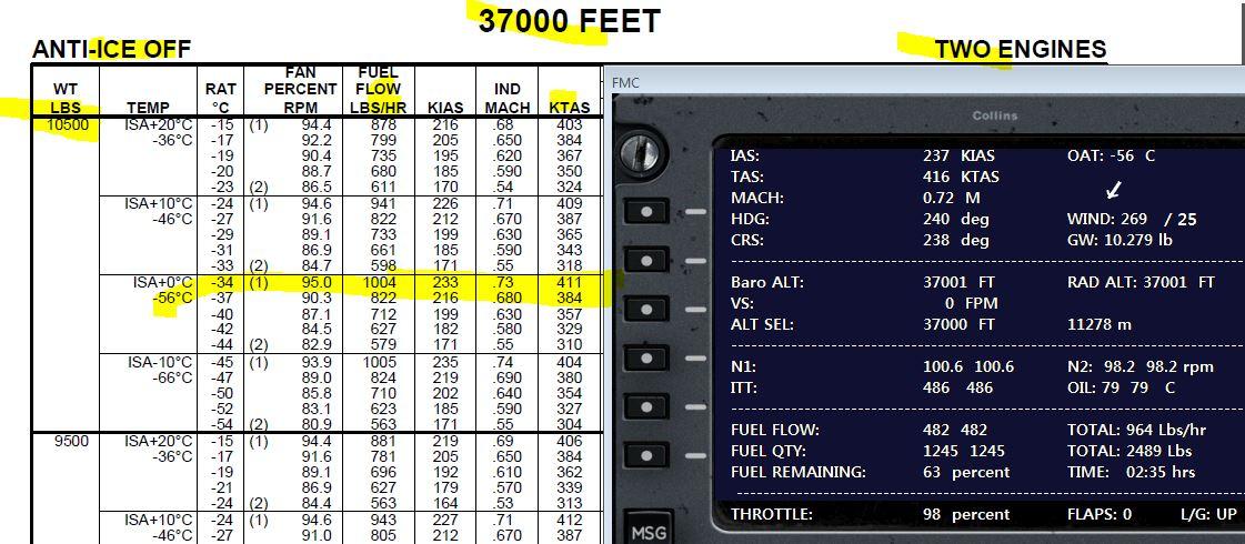 FL370 ISA.JPG